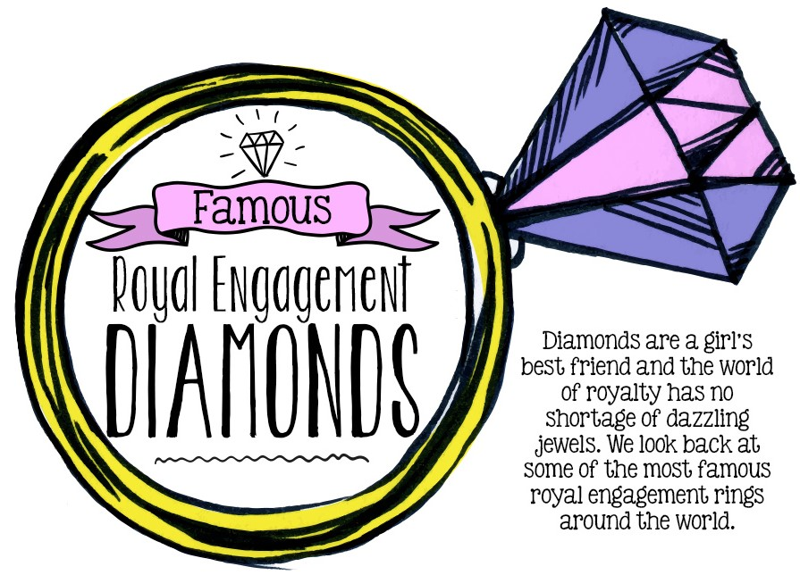 Famous Royal Engagement Rings I Do Yall