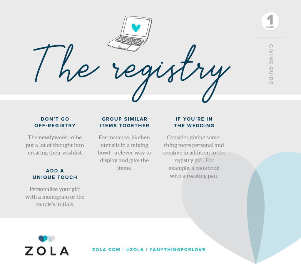 Wedding Registry Etiquette - I DO Y\'ALL